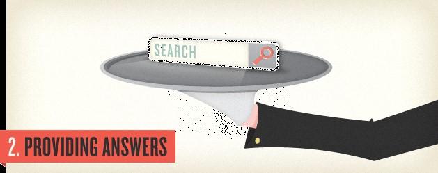 بررسی عملکرد موتورهای جستجو